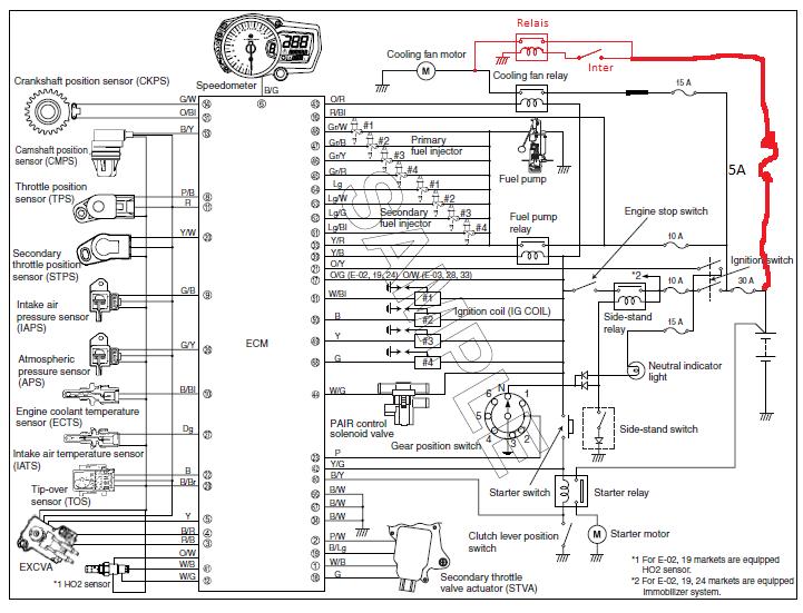 Forçage ventilo 750 GSX-R K8 D4pb10