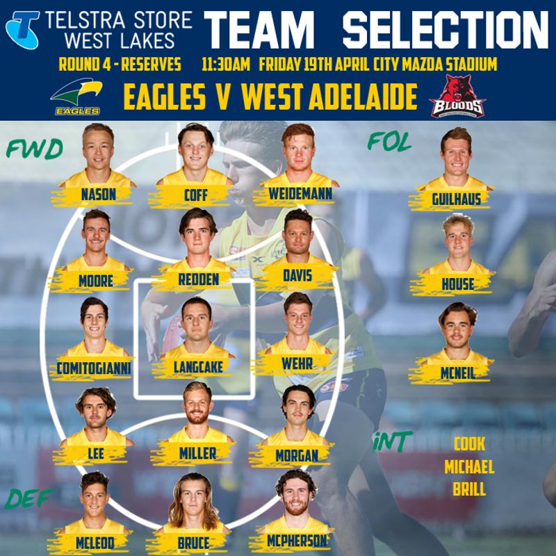 WEST ADELAIDE V EAGLES ROUND 4 -2019 Round-16