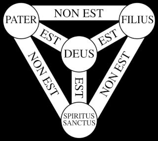 Les TJ plus trinitaires que les chrétiens ? 558px-10