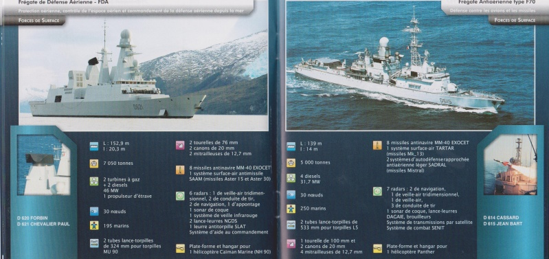 Revue sur la marine 01710