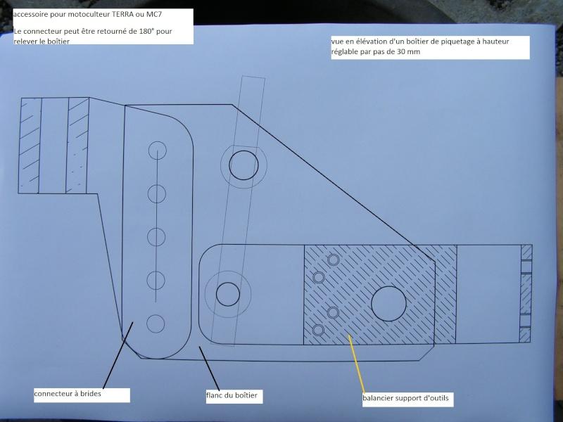 plans de boîtier de piquetage Pict1110