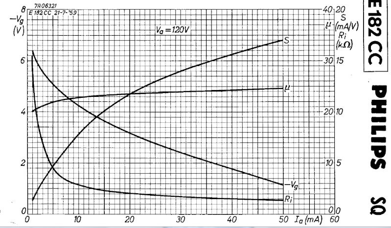 E182CC: quale resistenza interna? Cattur11