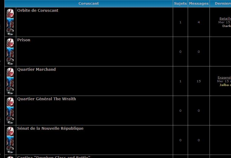 Problème de mise en page avec les catégories et forums B10