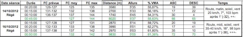 Dep1703 ---) préparation marathon de Lyon (07/10/2012) - Page 5 Captur60