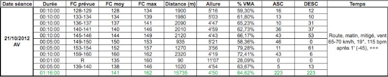 Dep1703 ---) préparation marathon de Lyon (07/10/2012) - Page 5 Captur63