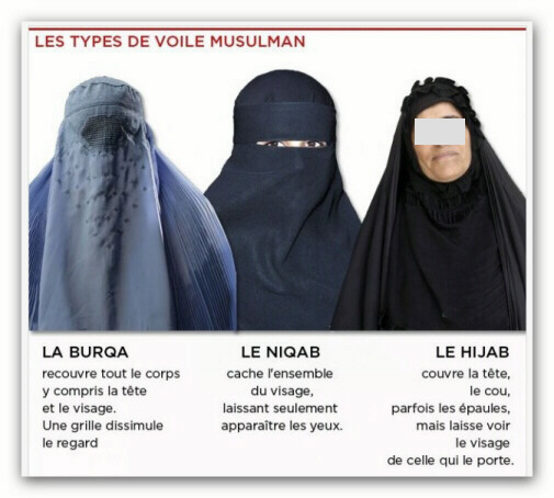 VOILE islamique, signes religieux : ce qui est interdit en France Voiles10