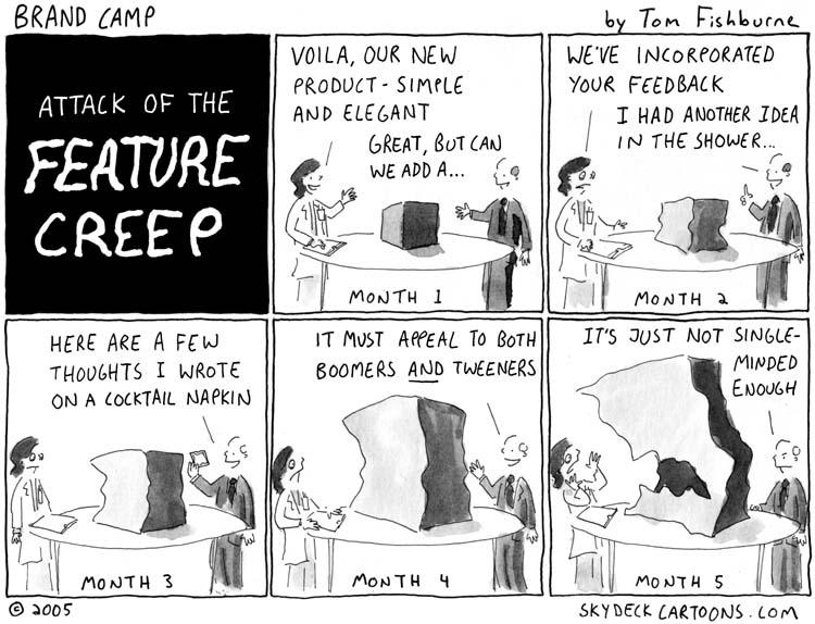 Feature Creep Featur11