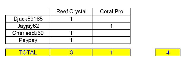 Nouvelles conditions :  Achat groupé de sel - Page 2 Comman10
