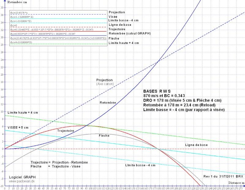 Discussions sur la balistique - Page 3 Tcar_r10