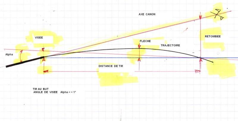 Discussions sur la balistique - Page 3 Trajec11