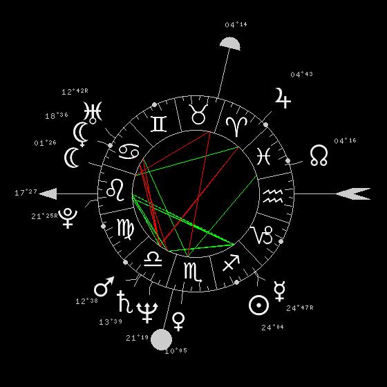 oppostion jupiter mars saturne Jj13