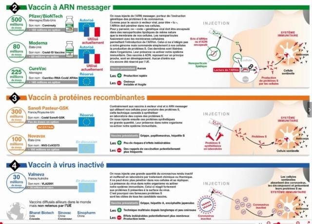 [santé] discussion sur le Vaccin - Page 9 Of30_j12