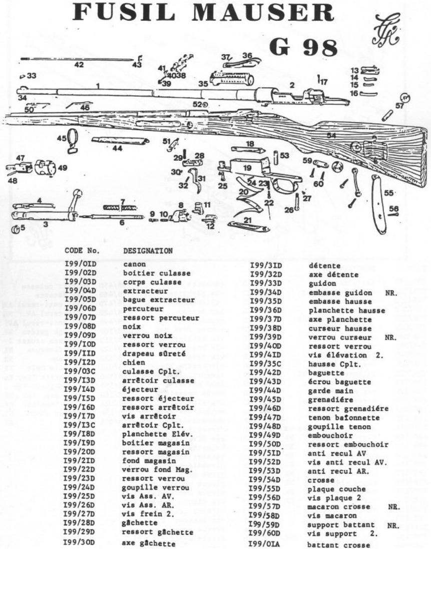 Restauration Mauser G98 Screen10