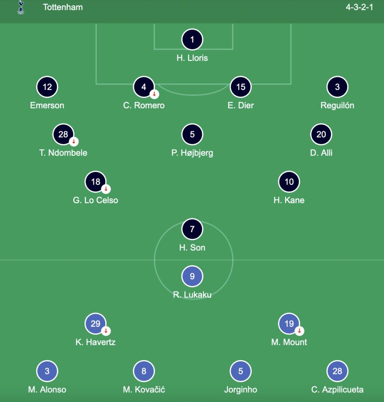 2021/2022 Premier League Discussion - Page 14 Skjerm26