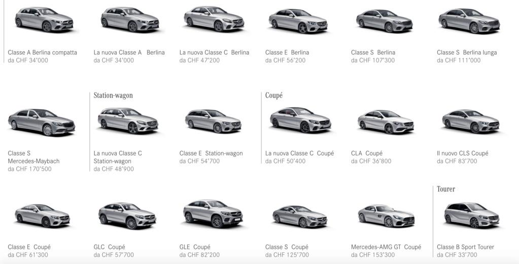 L'andamento del marchio Maserati sul mercato auto nuove - 2018  - Pagina 5 Screen10