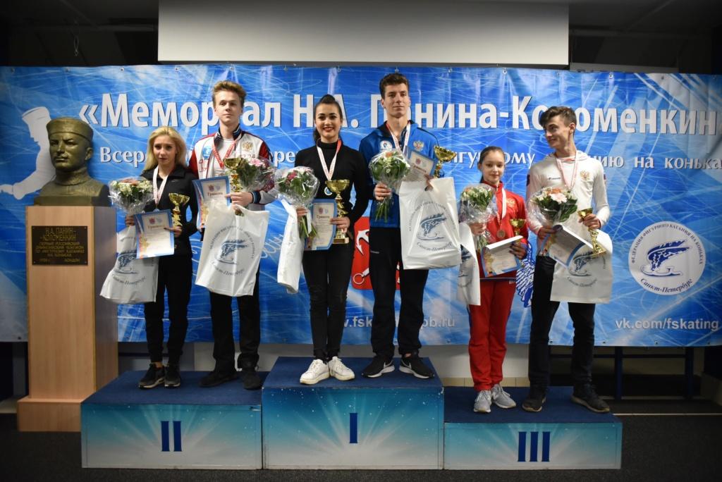 Российские соревнования сезона 2018-2019 (общая) - Страница 9 15393110