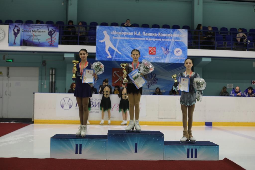 Российские соревнования сезона 2018-2019 (общая) - Страница 10 15394414