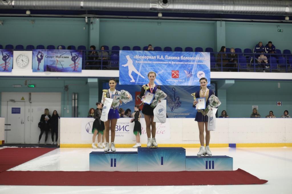 Российские соревнования сезона 2018-2019 (общая) - Страница 10 15394415