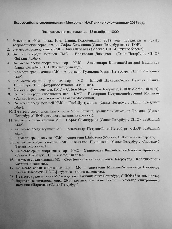 Российские соревнования сезона 2018-2019 (общая) - Страница 11 15394420