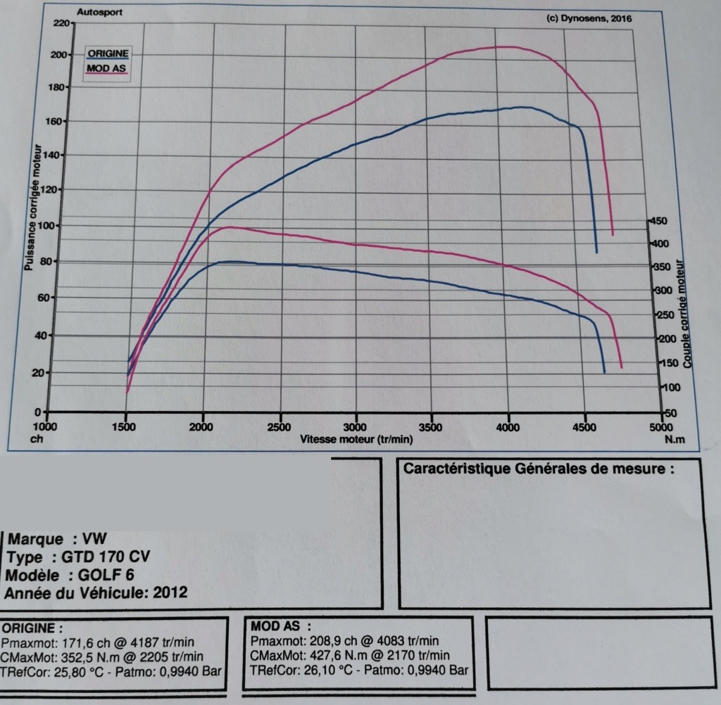 [GTD Gris Carbone 5p BVM6] Bi-Xénons - Achetée en Août 2020 Img_2014