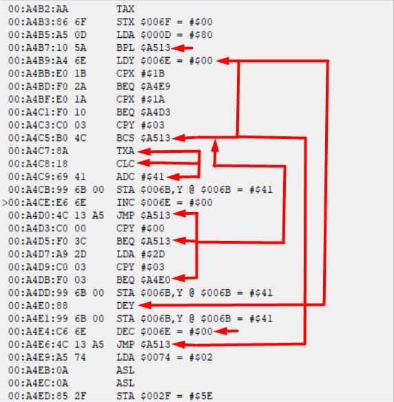 Pin Bot Blank Names Code 6502 Routine Screen13