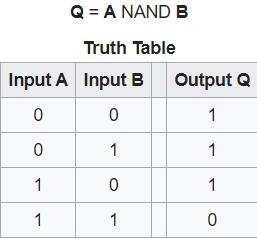 Logical NAND Screen34