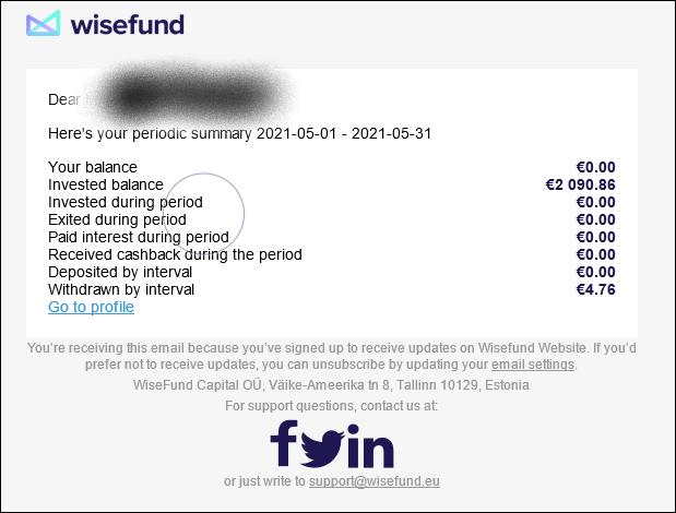 Hilo con Informacion seria sin divagaciones Wisefund 11080