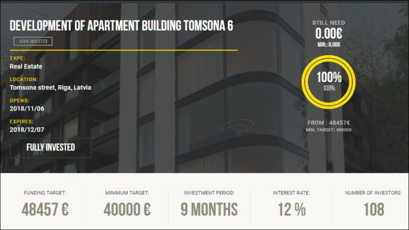 Proyecto Development of apartment building (12% Rent) CERRADO Y COBRADO 100% satisfactoriamente  1120