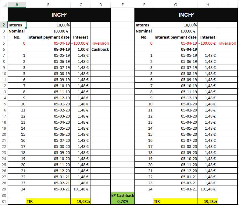 Proyecto INCH2 V.2 ( Rent. 18% por 24 meses) 1353