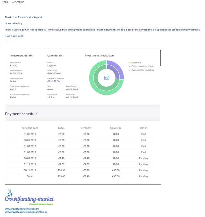 Proyecto Railway forwarding operation ( Rent. 19.70% a 6 meses)Proyecto CERRADO y pagado ok. 1601