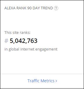 Alexa rank de www.crowdfunding-market.com 1871