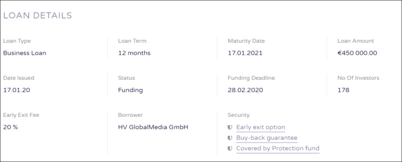 Proyecto Video Content Monetization ( Rent. 17% durante 12 meses) 5517