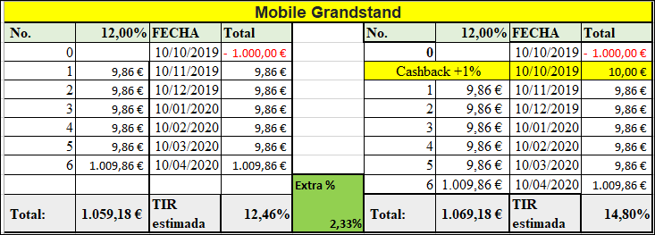 Proyecto Mobile Grandstand (Rent. 12% durente 6 meses)  555127