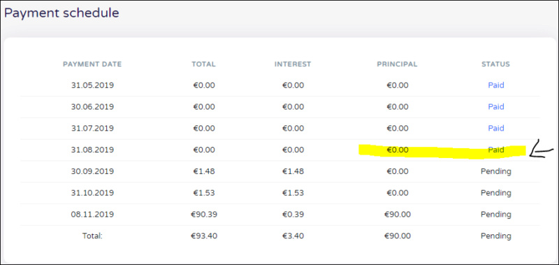 Proyecto Railway forwarding operation ( Rent. 19.70% a 6 meses)Proyecto CERRADO y pagado ok. 55583