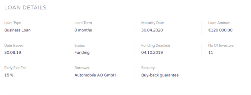 Proyecto Purchase of used vehicles ( Rent.17.30% durante 8 meses.)Proyecto pagado 100% 5 semanas antes vto.  55595