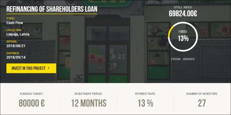 Proyecto Refinancing of shareholders loan (Proyecto Cerrado 100% satisfactoriamente.) Skoda104