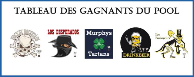Votre équipe... - Page 3 Gagnan10