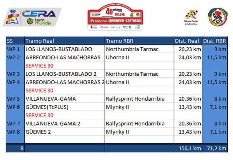 40 RALLYE SANTANDER-CANTABRIA (15/20 Octubre) Rallye11
