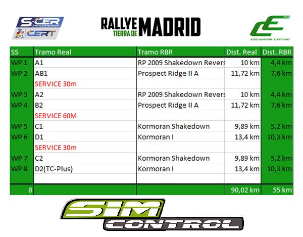 Rally de Tierra de Madrid 2020 Rallye13