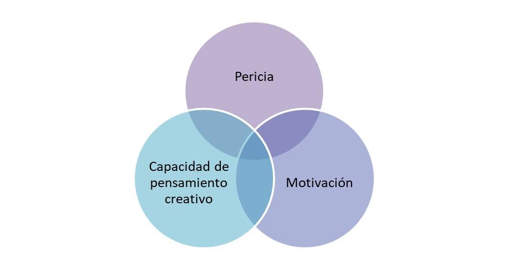 Matar la creatividad... Sin_tz10