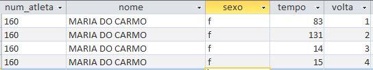 Mostrar registro com maior valor de uma coluna Captur16
