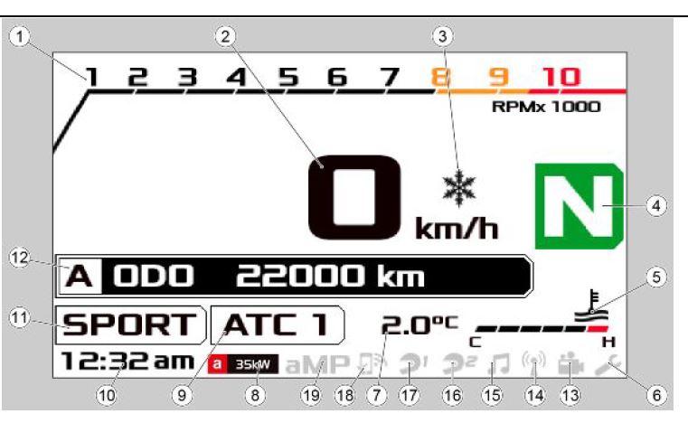 AMP, Plataforma multimedia 900 Cuadro10