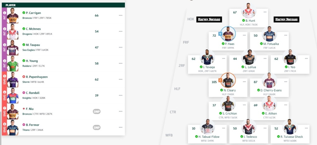 NRL Fantasy 2020 Part 71 - zero trades left - Page 51 Im_fuc10