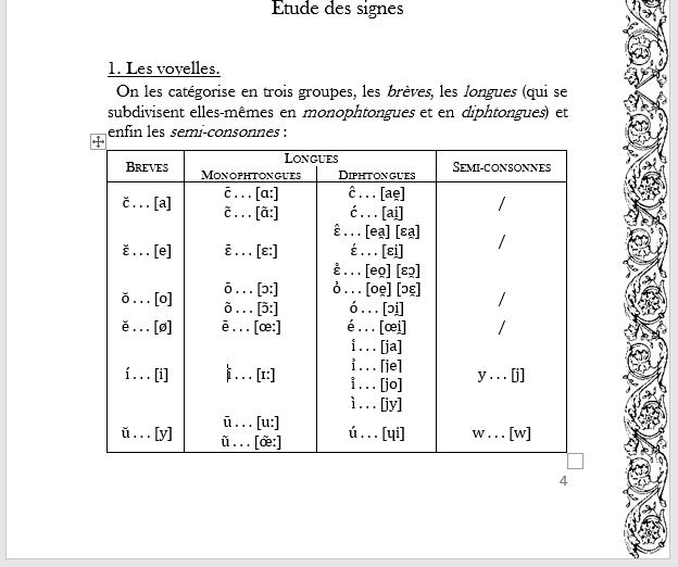 Korakien moderne, langue runique australe 2019-011