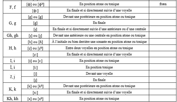 Le Frène, langue de Logre Logre_15