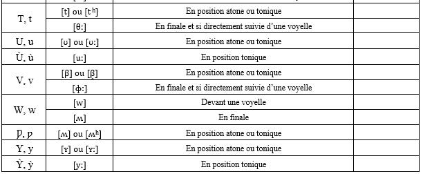 Le Frène, langue de Logre Logre_17