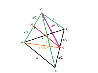 Tetraedro regular Sem_tz22