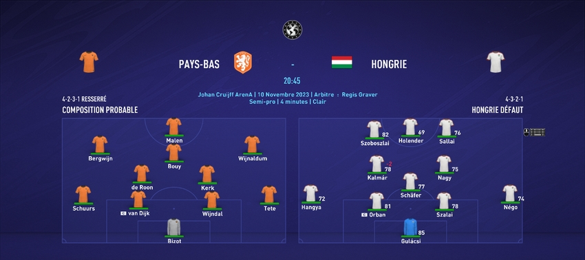[FIFA 21 - 1.Fc Kaiserslautern] Hungarian Rhapsody  - Page 11 A113
