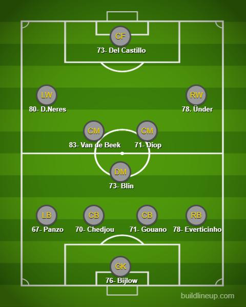 Composition Coupe de la Ligue Manager Fifa Premier et Deuxième tour avant Lundi 12h Amiens10