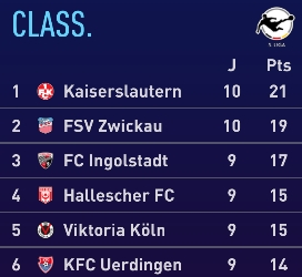 [FIFA 21 - 1.Fc Kaiserslautern] Hungarian Rhapsody  - Page 2 C_j1010